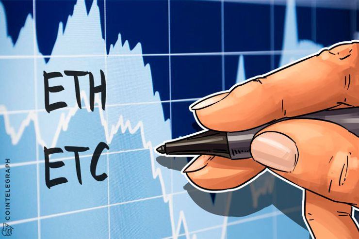 Ethereum Price Analysis: June 21 - June 28