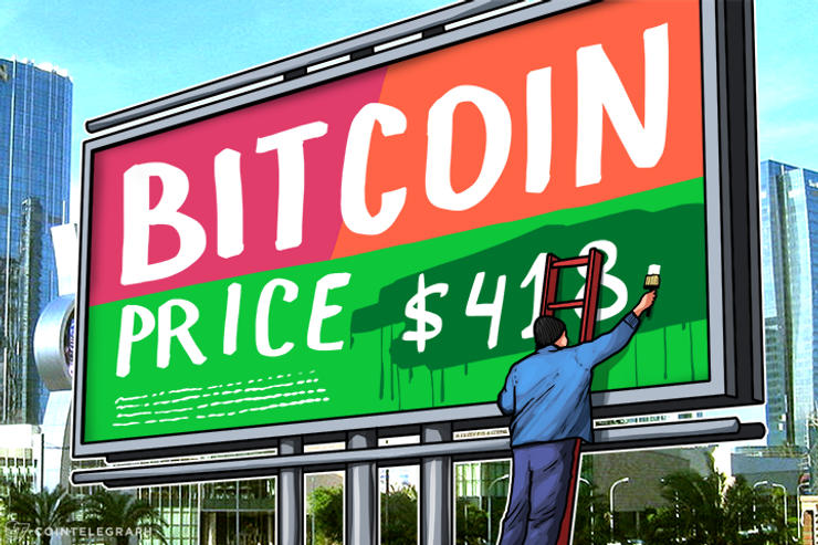 Análise de preços semanal do Bitcoin