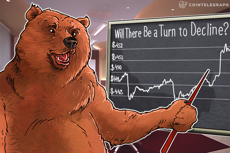 Bitcoin Price Analysis: 5/26/2016