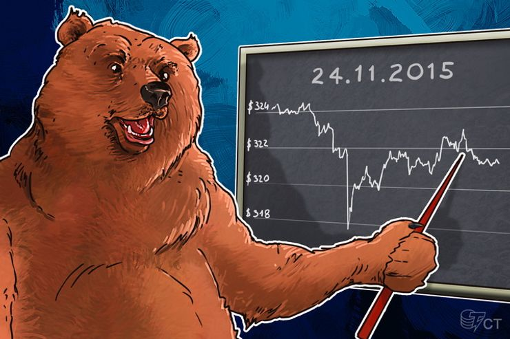 Daily Bitcoin Price Analysis: Bears Filled with Hopes