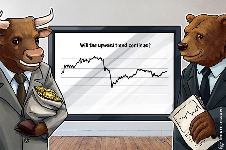 Bitcoin Price Analysis (Week of May 1st)