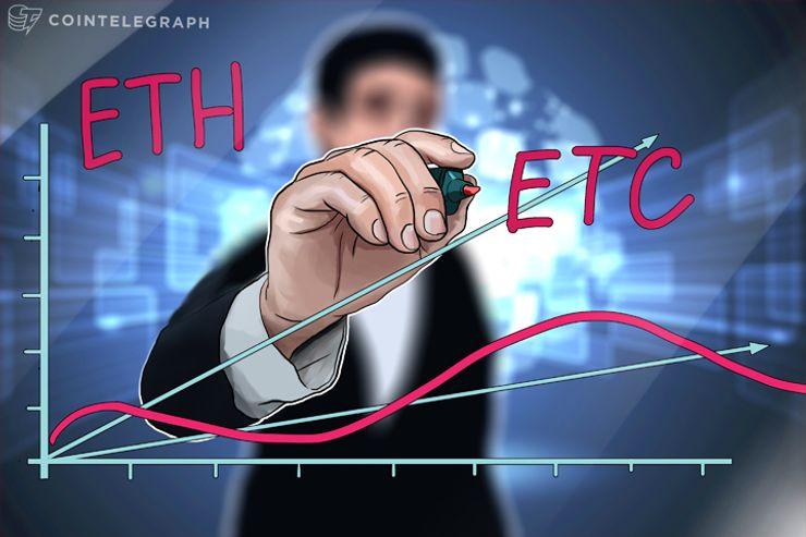 Ethereum Price Analysis: July 4 - July 11