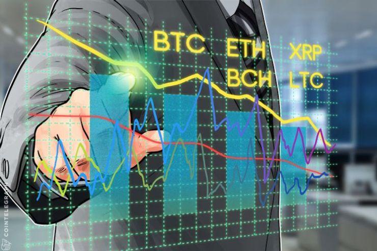 【参考:9/27の仮想通貨の価格分析例】ビットコイン、イーサリアム、ビットキャッシュ、リップル、ライトコインの価格分析