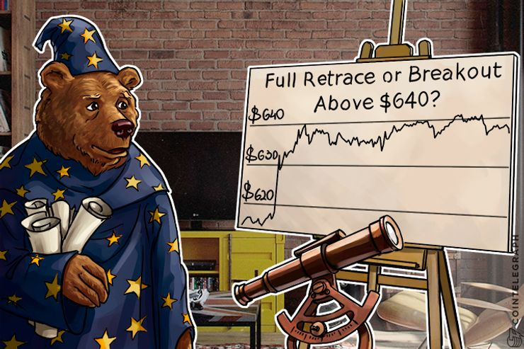 Bitcoin Price at a Crossroads: Full Retrace or Breakout Above $640?