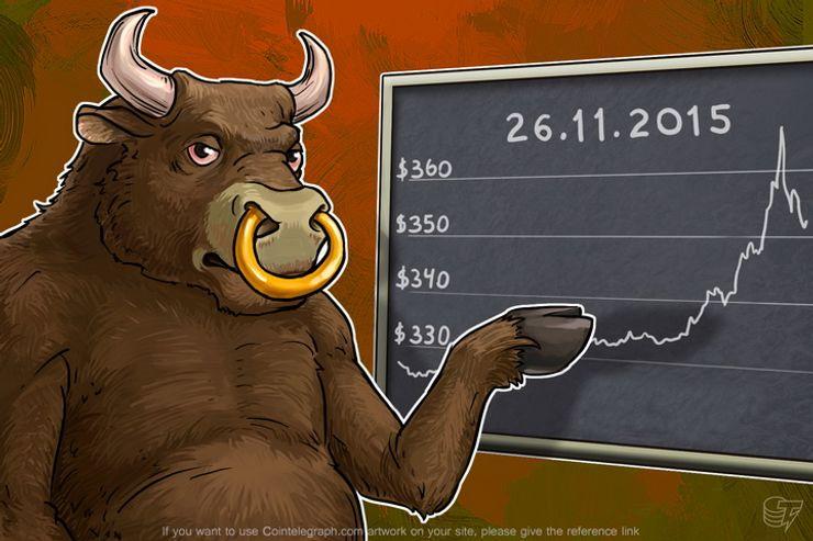 Daily Bitcoin Price Analysis: Bitcoin Buyers Optimism strengthens