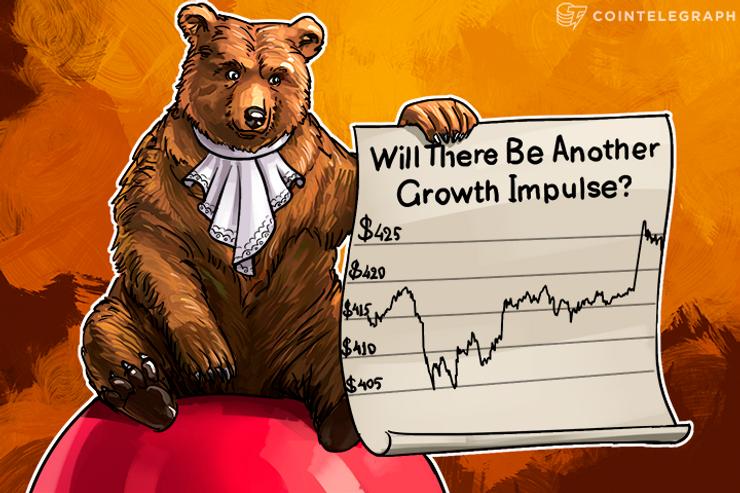 Bitcoin Price Analysis: 3/28/2016