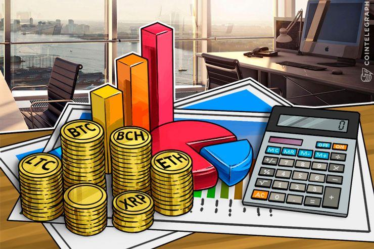 11月22日チャート分析・ビットコイン、ビットコインキャッシュ、リップル等