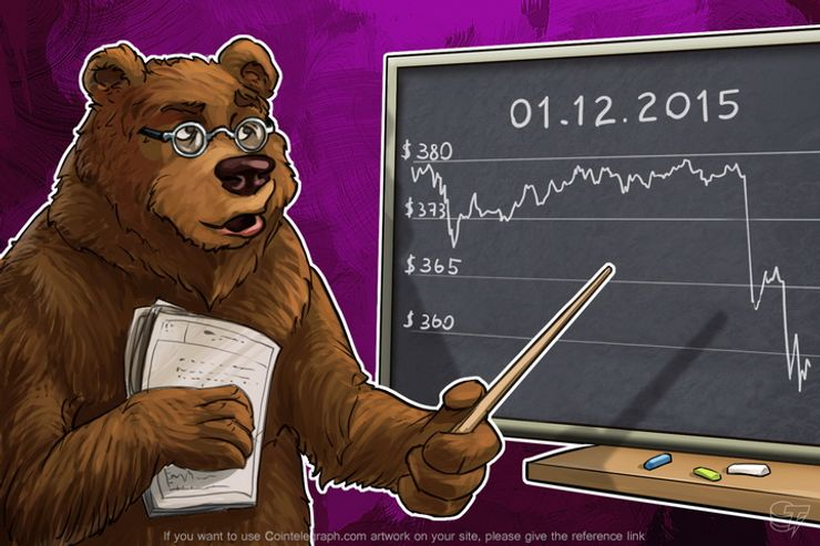 Daily Bitcoin Price Analysis: Lull and Correction before Raise