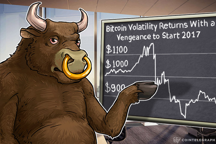 Bitcoin Volatility Returns With a Vengeance to Start Off 2017