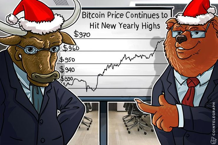 Bitcoin Price Continues to Hit New Yearly Highs With All-time Highs on the Horizon