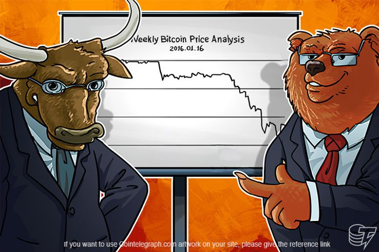 Weekly Bitcoin Price Analysis: Bitcoin Collapse Last Week