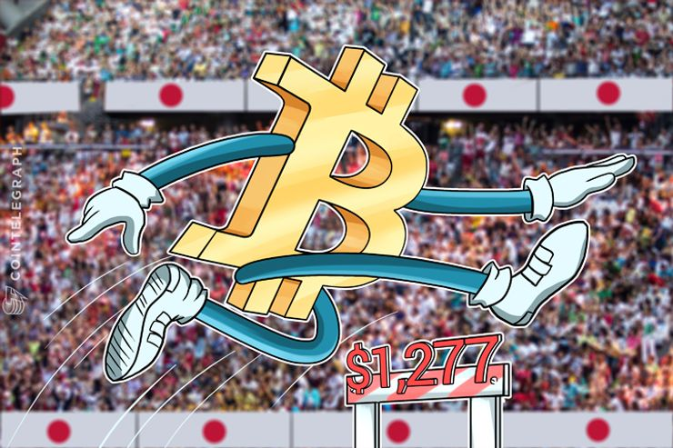 Bitcoin Price Nears All-Time High at $1,277, Led by Japan