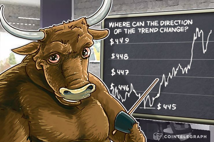 Bitcoin Price Analysis: 5/25/2016