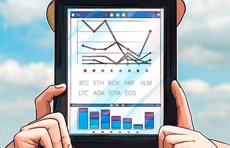بيتكوين، إيثريوم، بيتكوين كاش، ريبل، ستيلر، لايتكوين، كاردانو، أيوتا، إيوس: تحليلٌ للأسعار بتاريخ ٢٨ أبريل