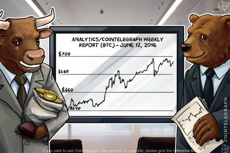 Analiza cene bitkoina: 12.06.2016.
