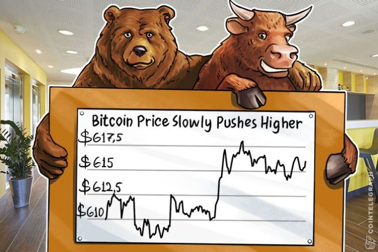 Cena bitkoina skače nakon Bitcoin Scaling Konferencije