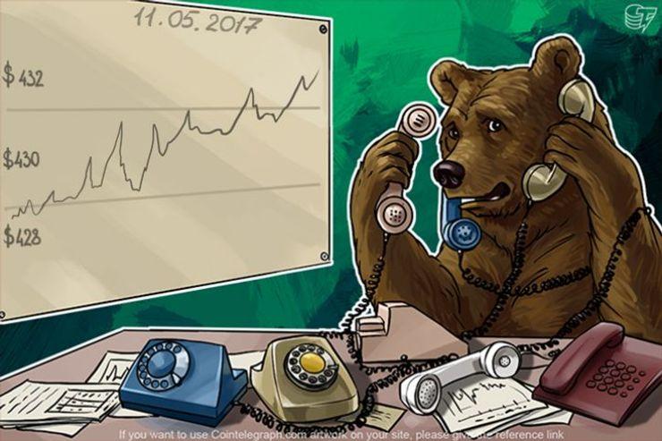 価格分析―BTC,ETH,LTC,XMR