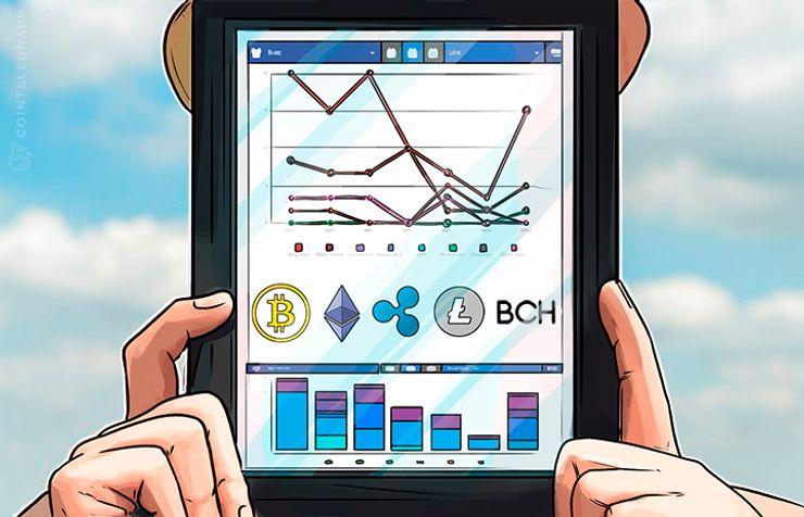 Bitcoin, Ethereum, Bitcoin Cash, Ripple, Litecoin: Price Analysis, August 29