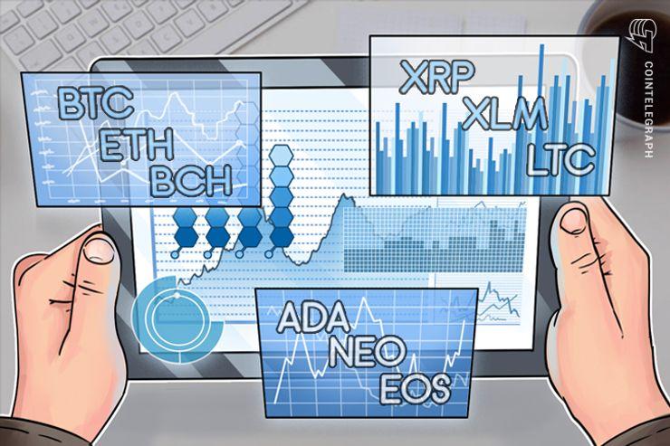 3月21日仮想通貨チャート分析:ビットコイン イーサリアム ビットコインキャッシュ リップル ステラ ライトコイン カルダノ NEO EOS