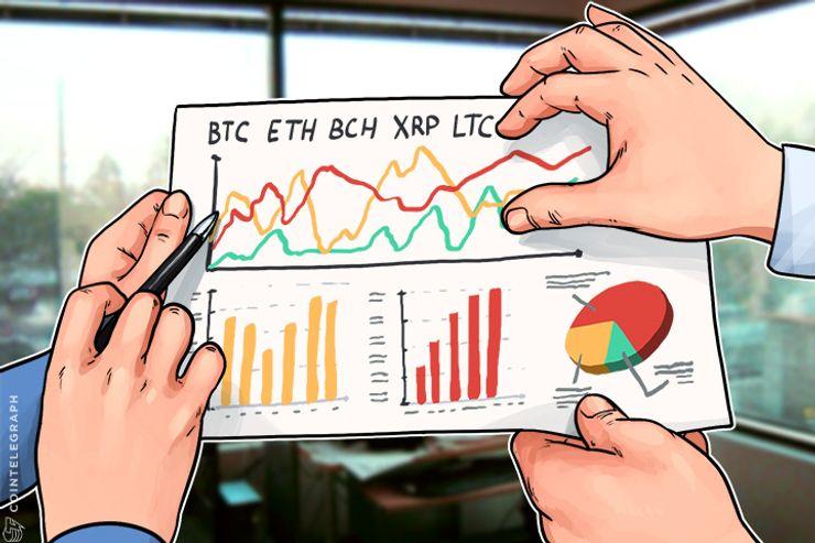 Bitcoin, Ethereum, Bitcoin Cash, Ripple, Litecoin: Análisis de precios, 21 de octubre