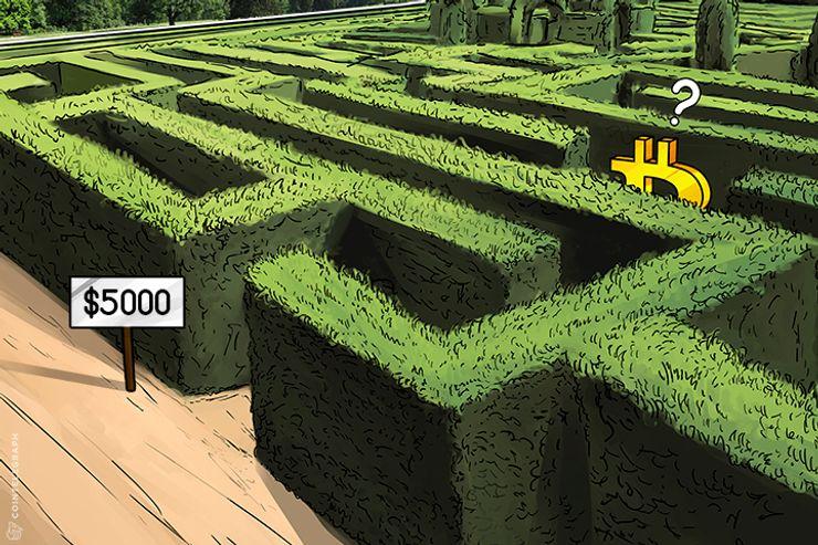 Por que o preço do Bitcoin demora tanto para voltar aos US $5,000?