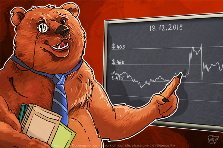 Daily Bitcoin Price Analysis: Bitcoin's Sideways Trend Continues and Ends