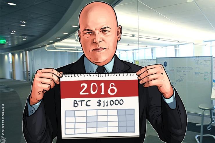 Los toros de Bitcoin se vuelven más alcistas, Ronnie Moas revisa la predicción del precio de Bitcoin