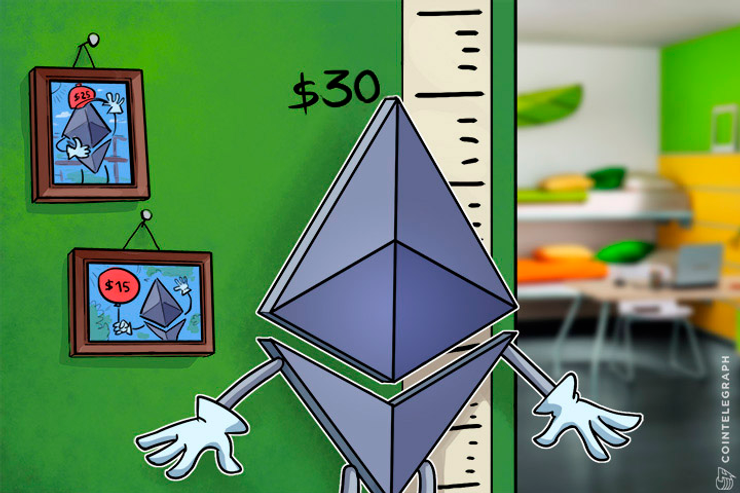 Ethereum Price's All-Time High May Be Result Of Partnerships Strategy