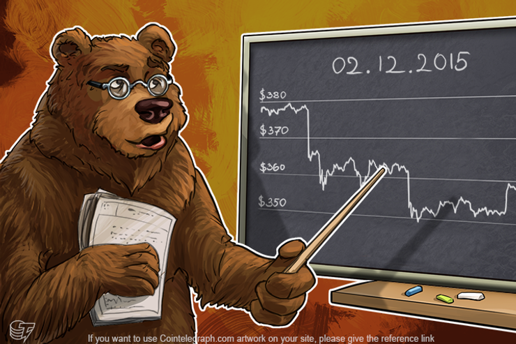 Daily Bitcoin Price Analysis: Traders Cannot Choose Direction