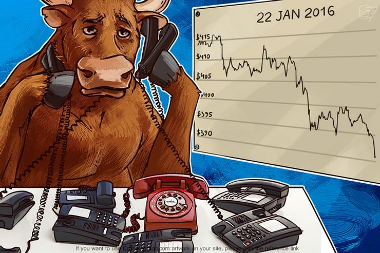 Daily Bitcoin Price Analysis: BTC Growing Slowly But Confidently
