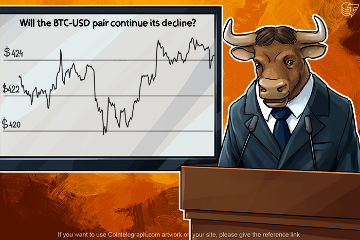 Will the BTC/USD Pair Continue Its Decline?