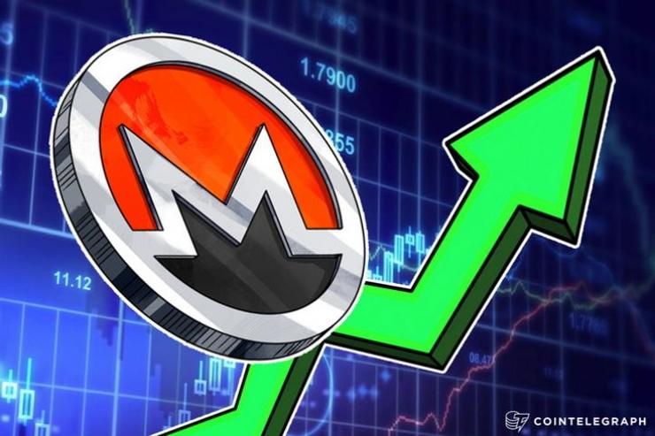 El precio de Monero sube más de 40% en rumores pronto se estrenará en Bithumb Exchange