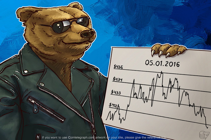 Daily Bitcoin Price Analysis: Bitcoin Prepares To Move Up