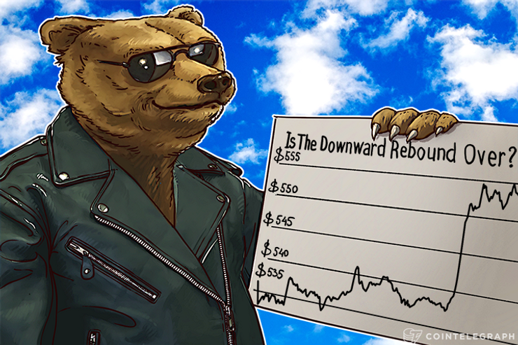 Bitcoin Price Analysis: 6/03/2016