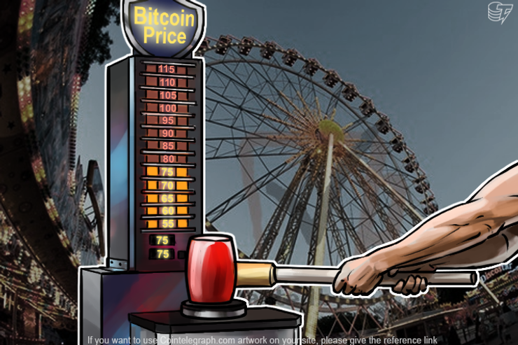Why Bitcoin Price Changes?
