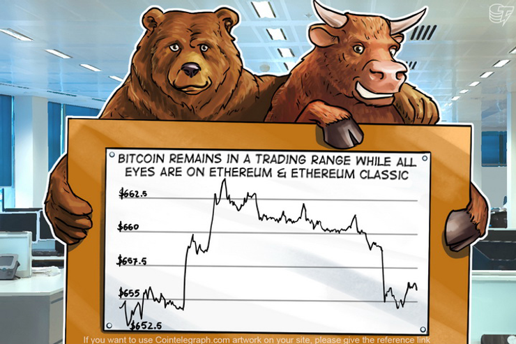 Bitcoin Remains in a Trading Range While All Eyes Are On Ethereum and Ethereum Classic