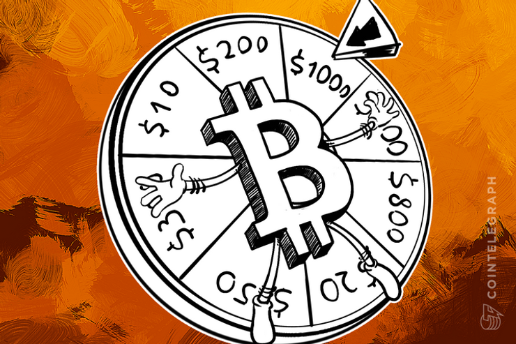 Poll: What Will the Bitcoin Price Be in 2016?