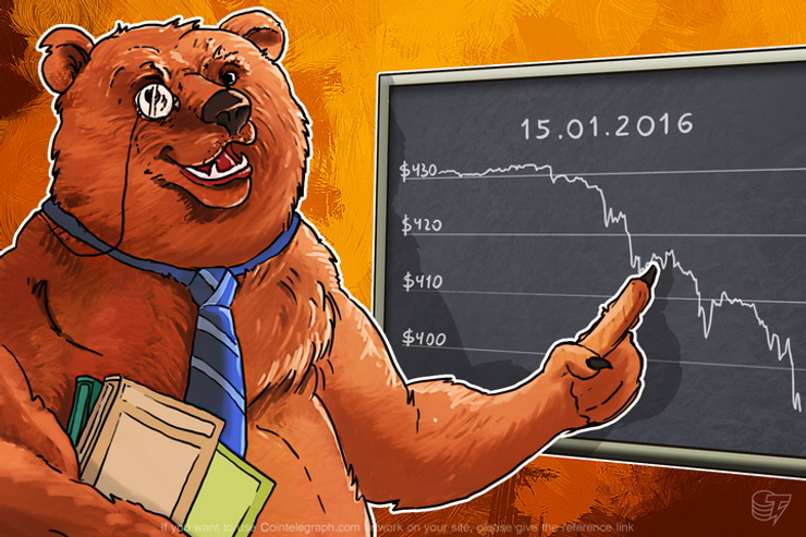 Daily Bitcoin Price Analysis: How Far Will The Price Fall?