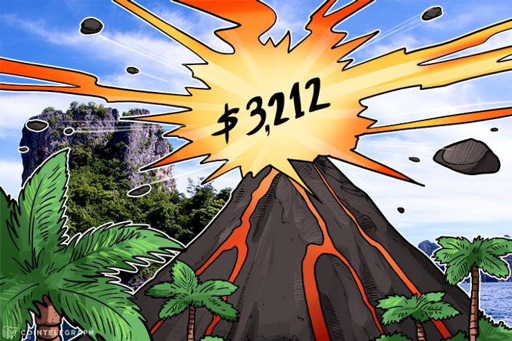 El precio de Bitcoin explota en $ 3,212 nuevo máximo de todos los tiempos, factores