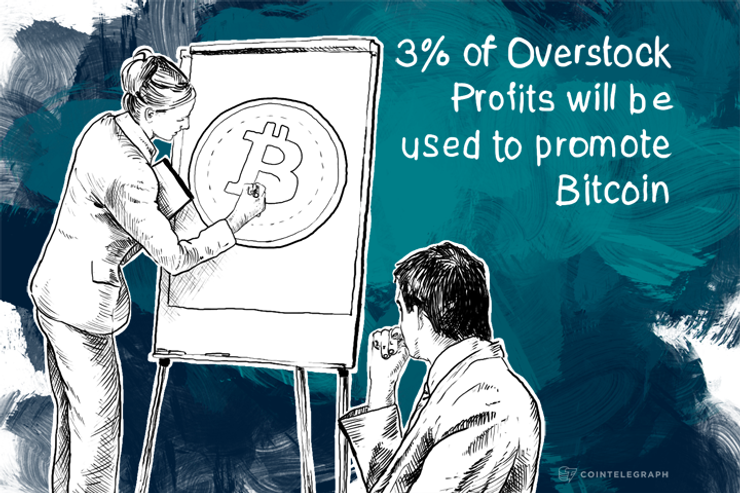 3% of Overstock Profits will be used to promote Bitcoin