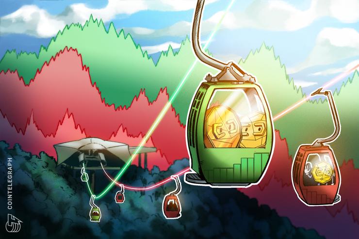Freitag, der 13te: Kryptomärkte im Minus und Bitcoin unter 10.300 US-Dollar