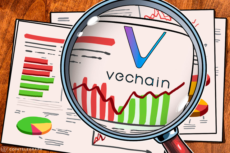 Weekly Price Overview: VeChain, May 3