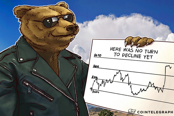 Bitcoin Price Analysis (Week of September 5th)