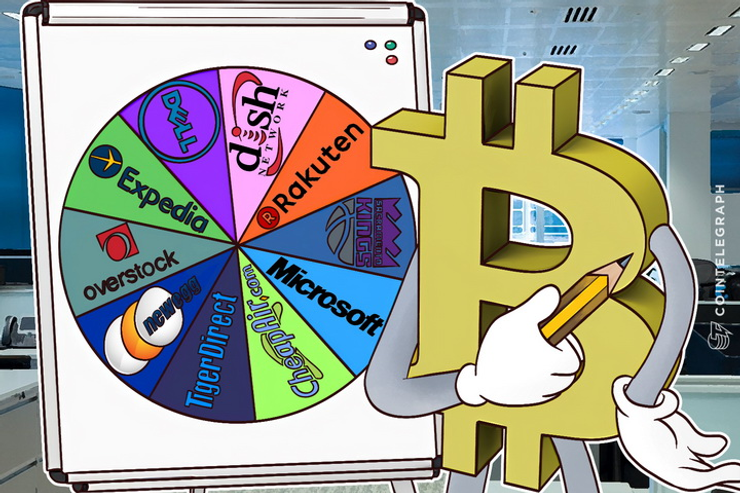 From Dell to Rakuten: 10 Most Popular Vendors That Accept Bitcoin