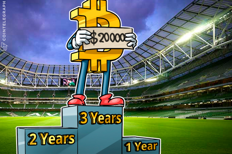 Ronnie Moas Predicts Bitcoin Will Hit $20,000 Within Three Years