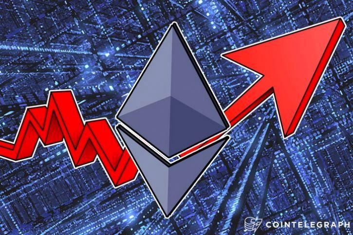 Preço do Ethereum desaba 20% no Domingo, mas se Recupera