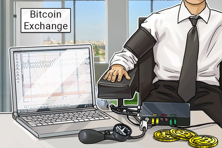 OKCoin Sells Bitcoin For $15k In Apparent Error, Goes Offline