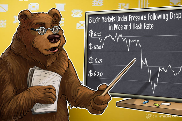 Bitcoin Markets Under Pressure Following Drop in Price and Hash Rate