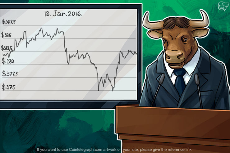 Daily Bitcoin Price Analysis: Bitcoin Resumes Growth?