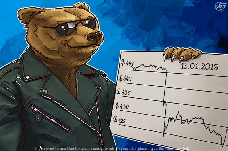 Daily Bitcoin Price Analysis: Price Correction Before Rising